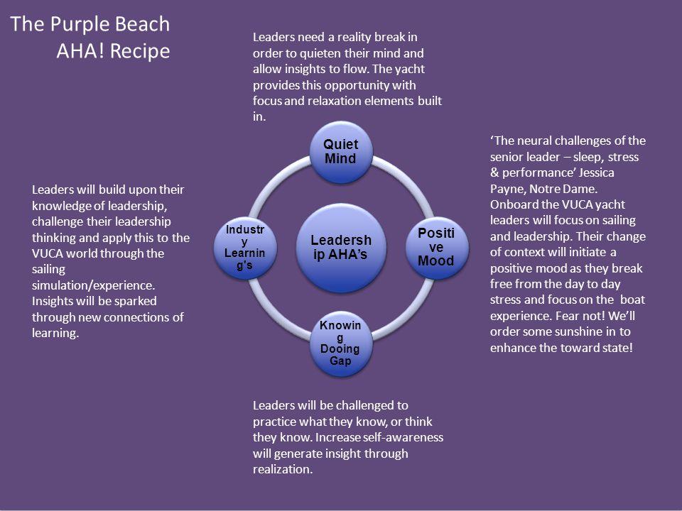 The Purple Beach AHA! Recipe Leadersh ip AHA's Quiet Mind Positi ve Mood Knowin g Dooing Gap Industr y Learnin g's Leaders need a reality break in ord