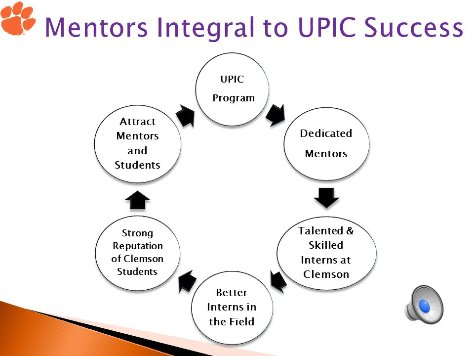 UPIC Program Dedicated Mentors Talented & Skilled Interns at Clemson Better Interns in the Field Strong Reputation of Clemson Students Attract Mentors and Students