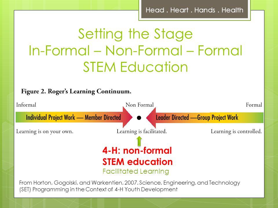 STEM - Science, Technology, Engineering, and Mathematics.