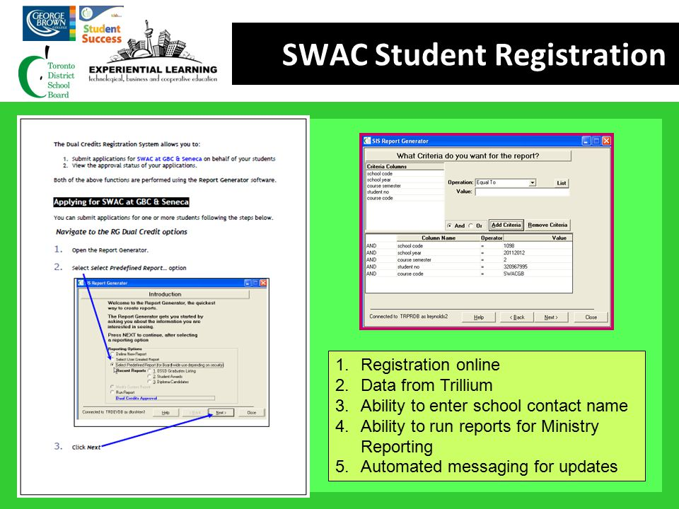 SWAC Student Registration 1.Registration online 2.Data from Trillium 3.Ability to enter school contact name 4.Ability to run reports for Ministry Repo
