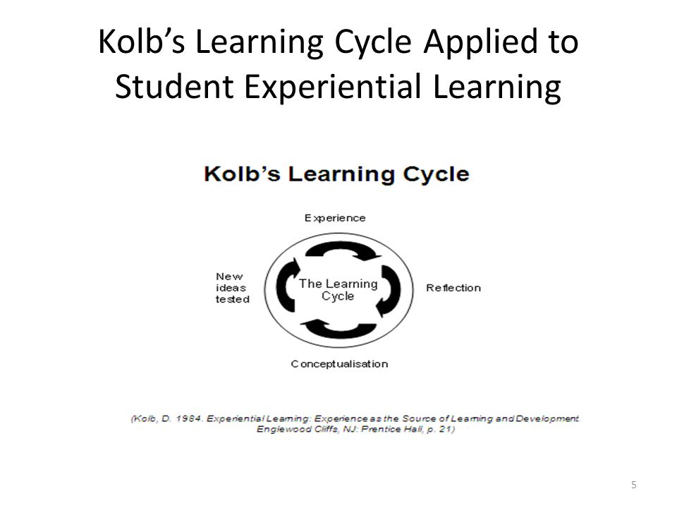 Kolb's Learning Cycle Applied to Student Experiential Learning 5