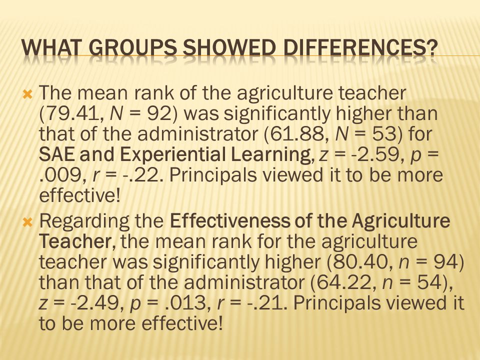 The mean rank of the agriculture teacher (79.41, N = 92) was significantly higher than that of the administrator (61.88, N = 53) for SAE and Experiential Learning, z = -2.59, p =.009, r = -.22.