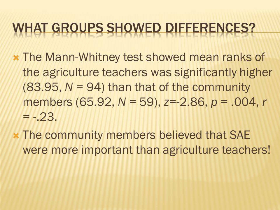  The Mann-Whitney test showed mean ranks of the agriculture teachers was significantly higher (83.95, N = 94) than that of the community members (65.92, N = 59), z=-2.86, p =.004, r = -.23.