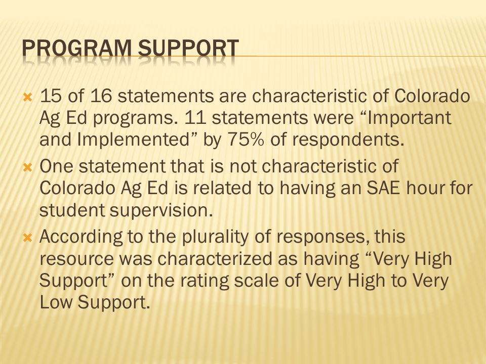 """ 15 of 16 statements are characteristic of Colorado Ag Ed programs. 11 statements were """"Important and Implemented"""" by 75% of respondents.  One state"""