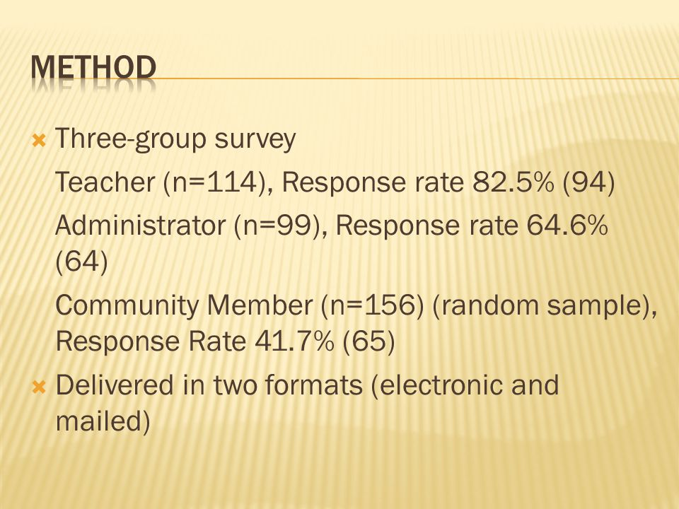  Three-group survey Teacher (n=114), Response rate 82.5% (94) Administrator (n=99), Response rate 64.6% (64) Community Member (n=156) (random sample), Response Rate 41.7% (65)  Delivered in two formats (electronic and mailed)
