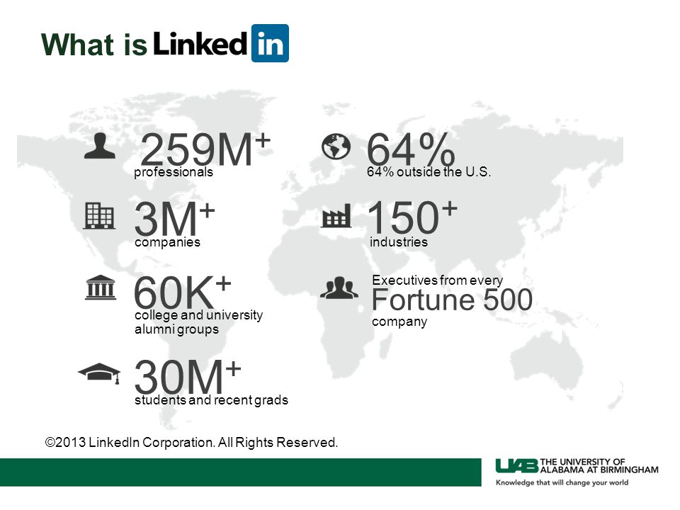 What is 259M + ©2013 LinkedIn Corporation. All Rights Reserved.