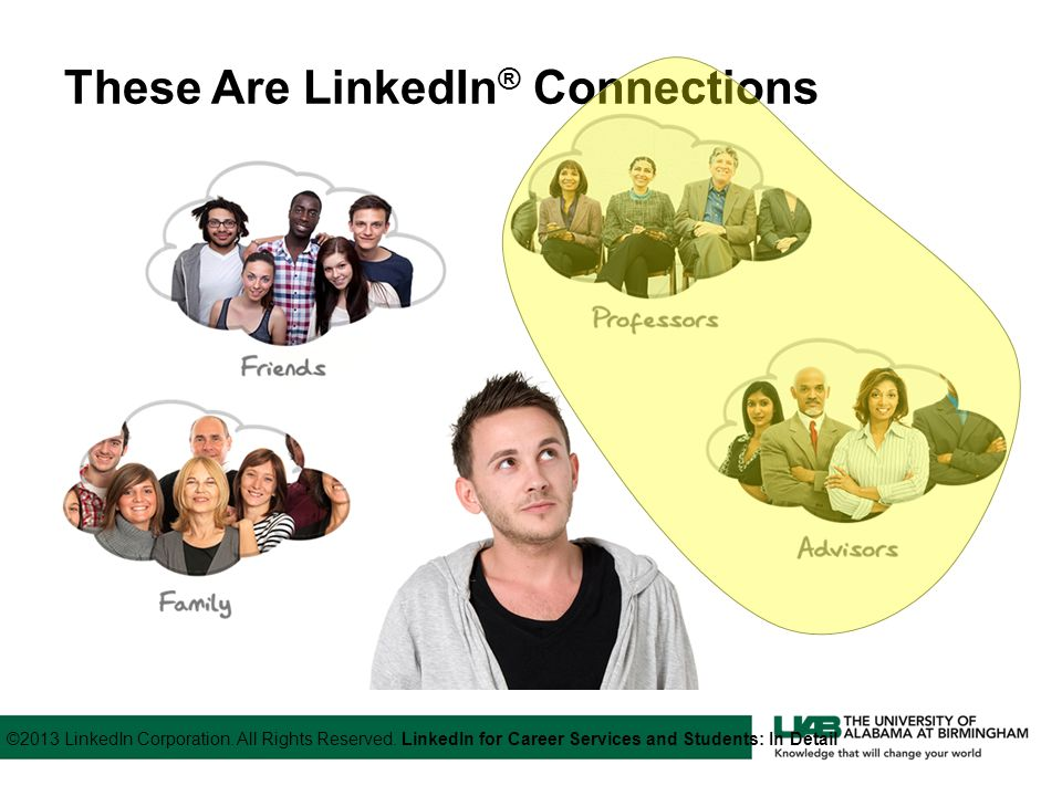 These Are LinkedIn ® Connections ©2013 LinkedIn Corporation.