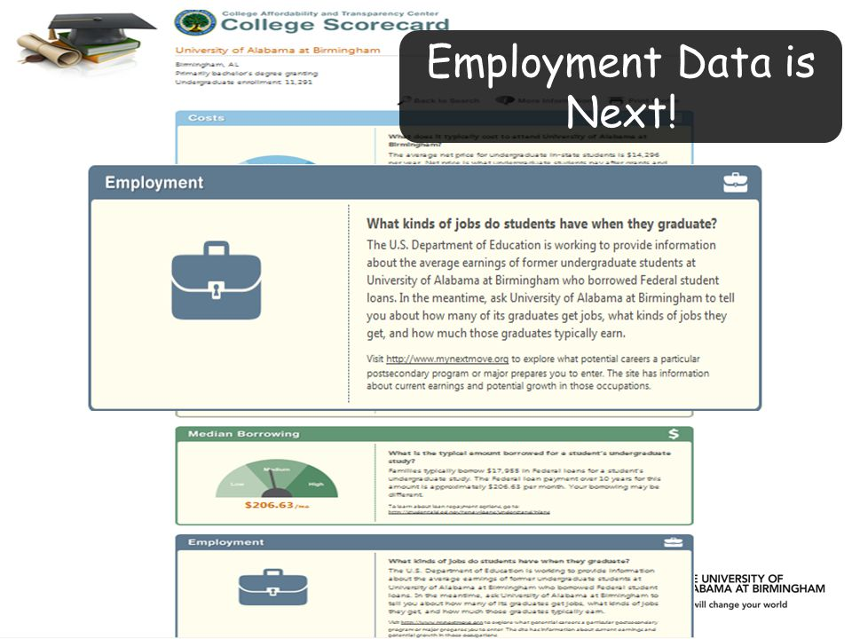 Employment Data is Next!