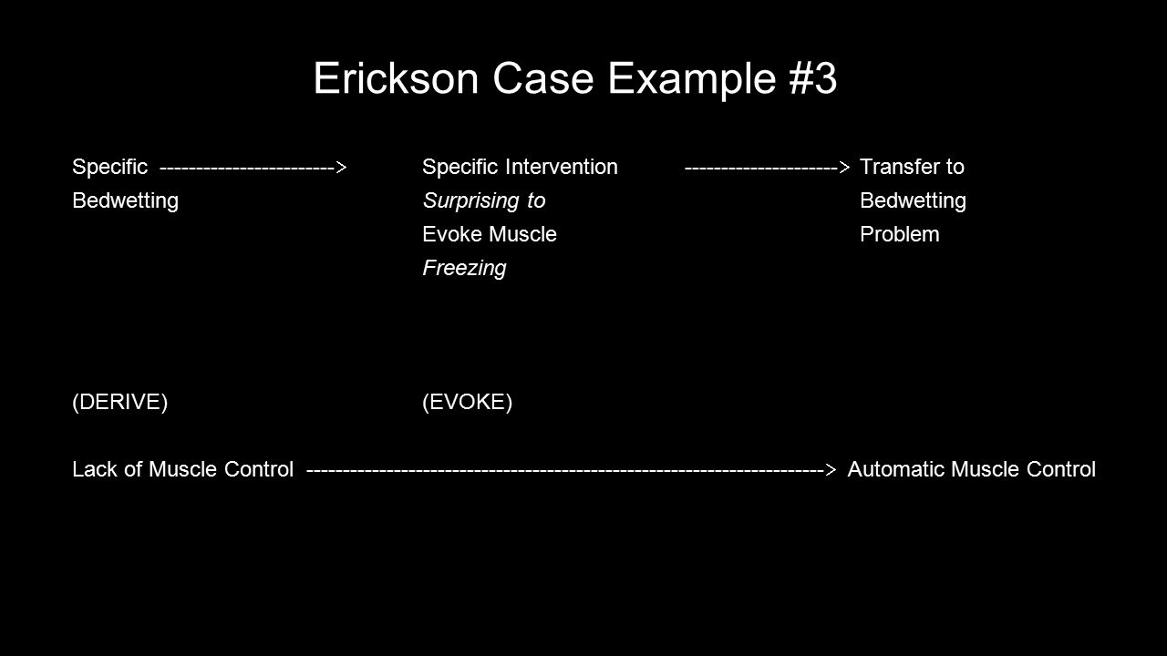 Erickson Case Example #2 Specific------------------------  Specific Intervention---------------------  Transfer to BedwettingBaseball Bedwetting Problem Problem (DERIVE)(EVOKE) Lack of Muscle Control -----------------------------------------------------------------------  Automatic Muscle Control
