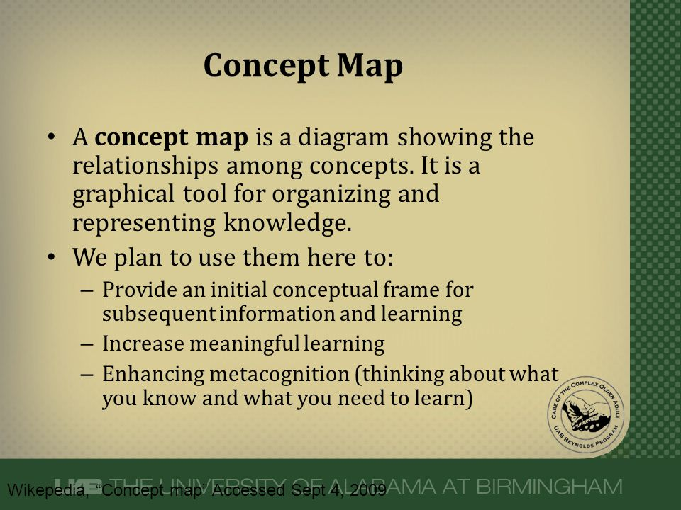 Concept Map A concept map is a diagram showing the relationships among concepts.