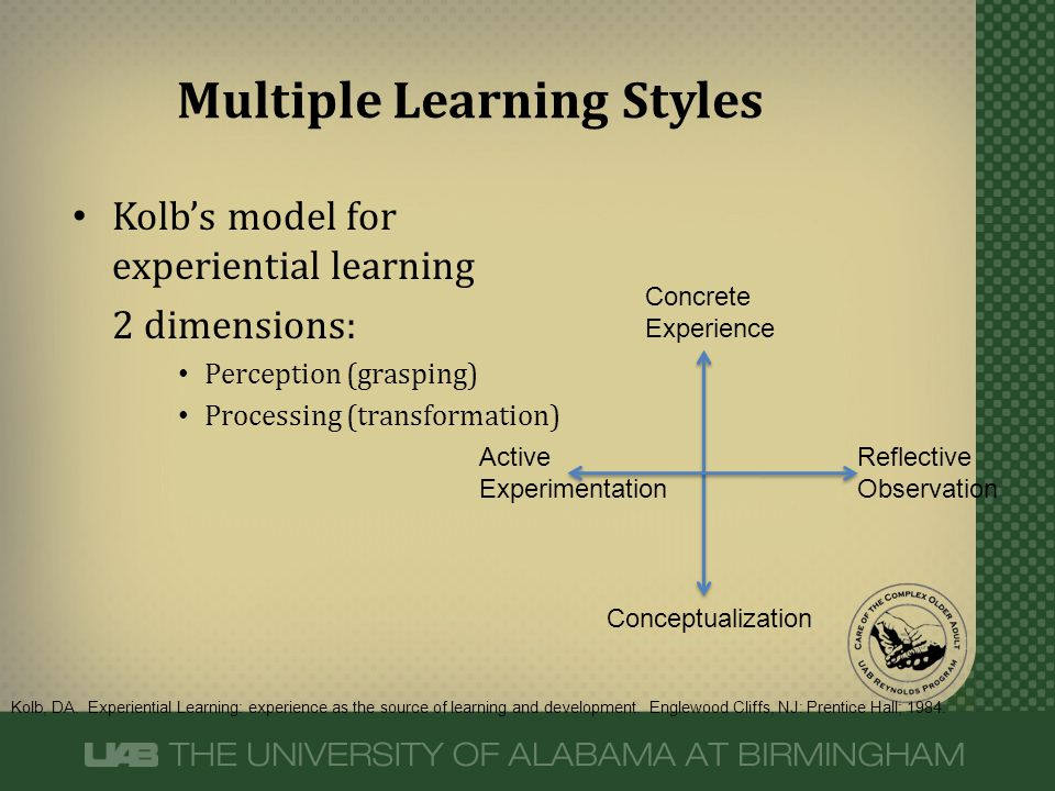 Kolb's model for experiential learning 2 dimensions: Perception (grasping) Processing (transformation) Multiple Learning Styles Kolb, DA.