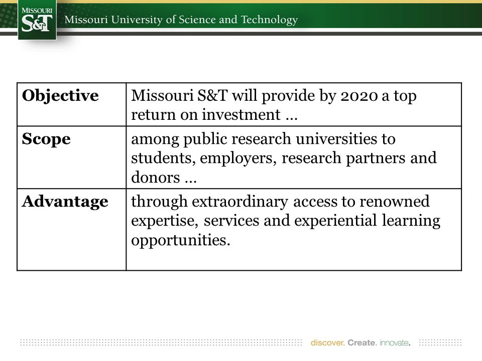ObjectiveMissouri S&T will provide by 2020 a top return on investment … Scopeamong public research universities to students, employers, research partners and donors … Advantagethrough extraordinary access to renowned expertise, services and experiential learning opportunities.
