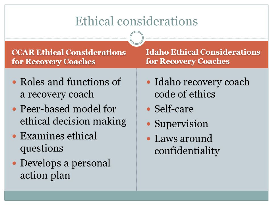 CCAR Ethical Considerations for Recovery Coaches Roles and functions of a recovery coach Peer-based model for ethical decision making Examines ethical