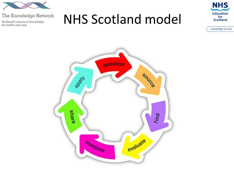 NHS Scotland model
