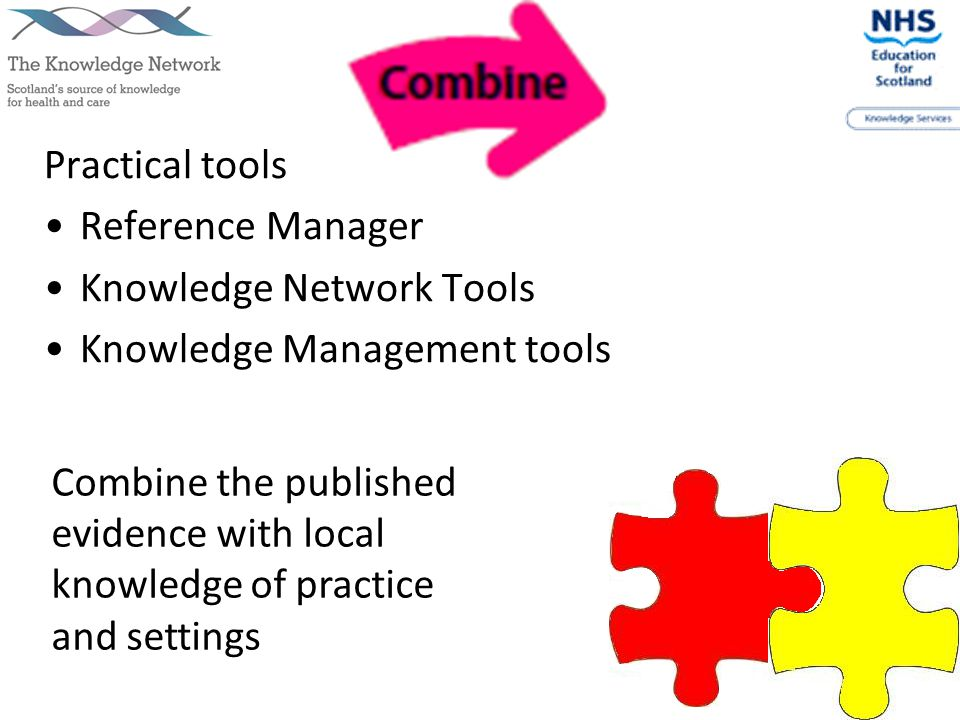 Practical tools Reference Manager Knowledge Network Tools Knowledge Management tools Combine the published evidence with local knowledge of practice and settings