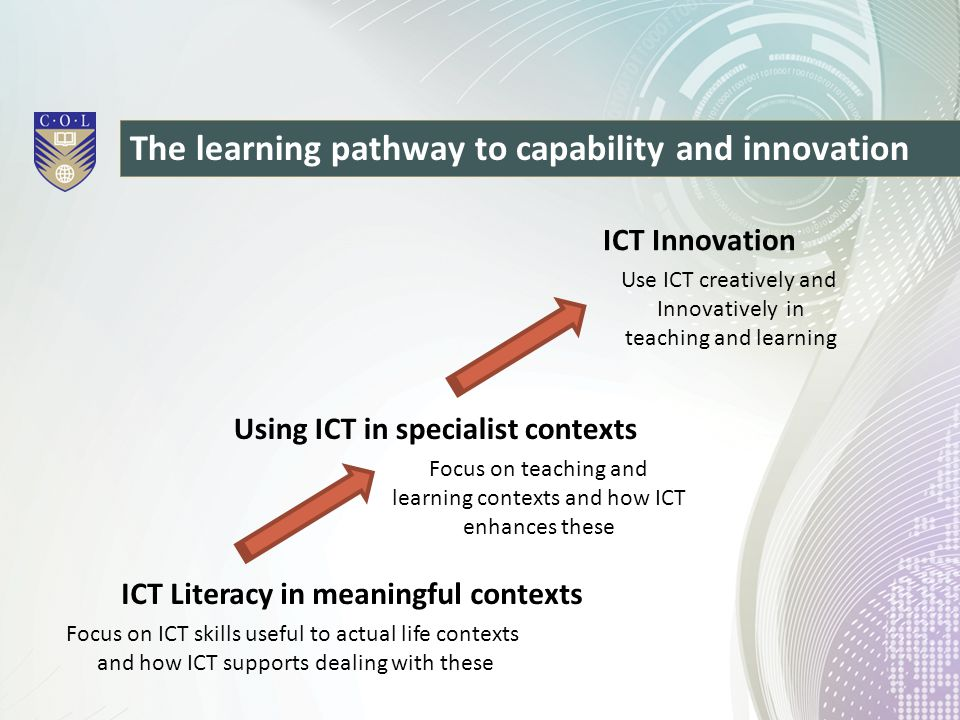 The learning pathway to capability and innovation ICT Innovation Use ICT creatively and Innovatively in teaching and learning ICT Literacy in meaningf