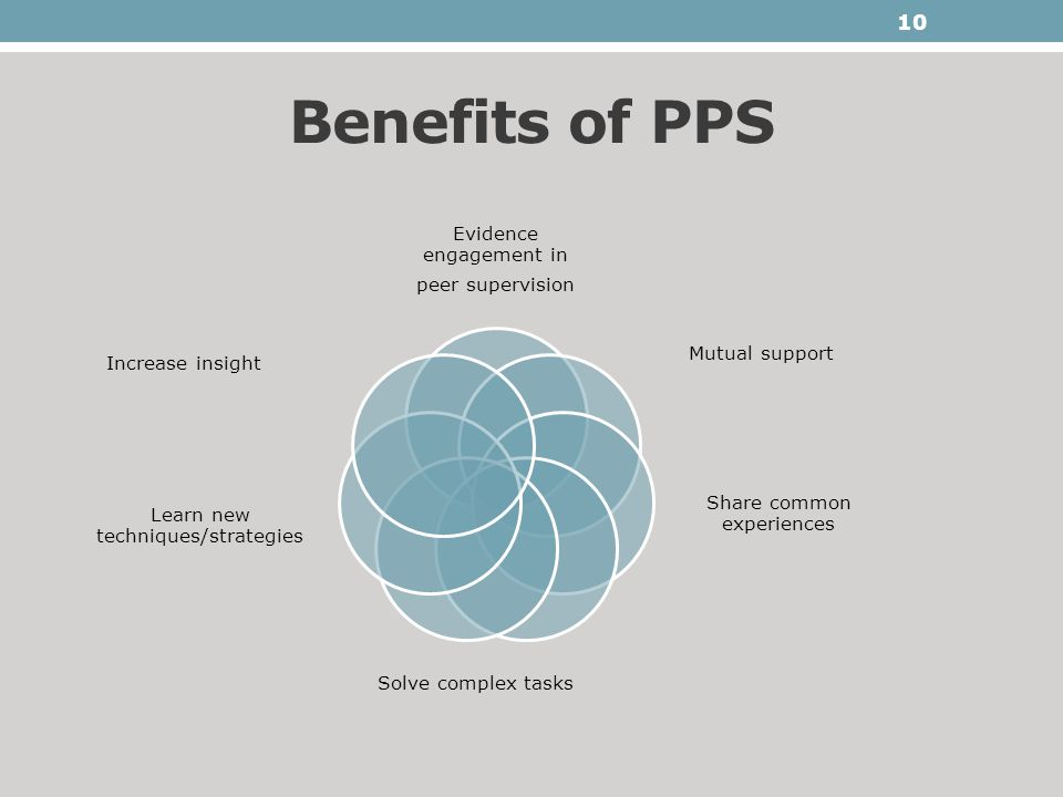 Benefits of PPS Mutual support Share common experiences Solve complex tasks Learn new techniques/strategies Increase insight Evidence engagement in pe