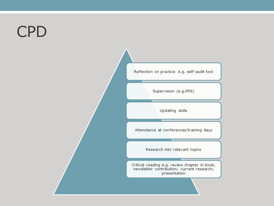CPD Reflection on practice e.g. self-audit toolSupervision (e.g.PPS) Updating skills Attendance at conferences/training days Research into relevant to