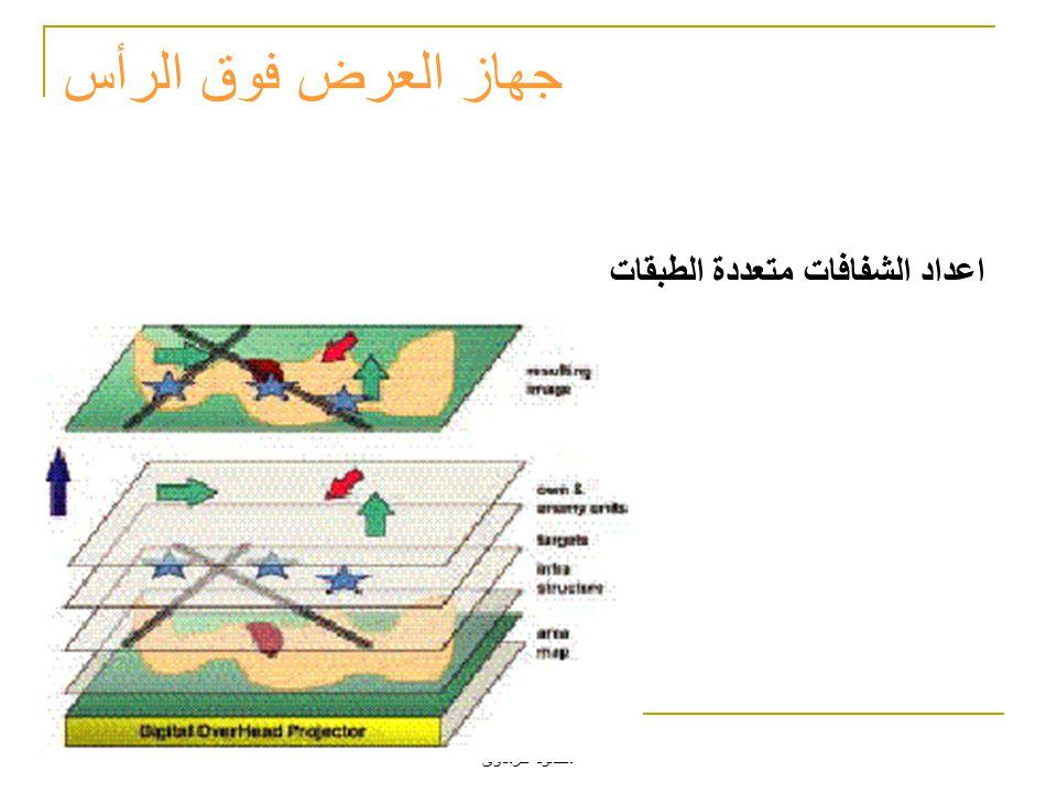 محمود الفرماوى اعداد الشفافات متعددة الطبقات جهاز العرض فوق الرأس