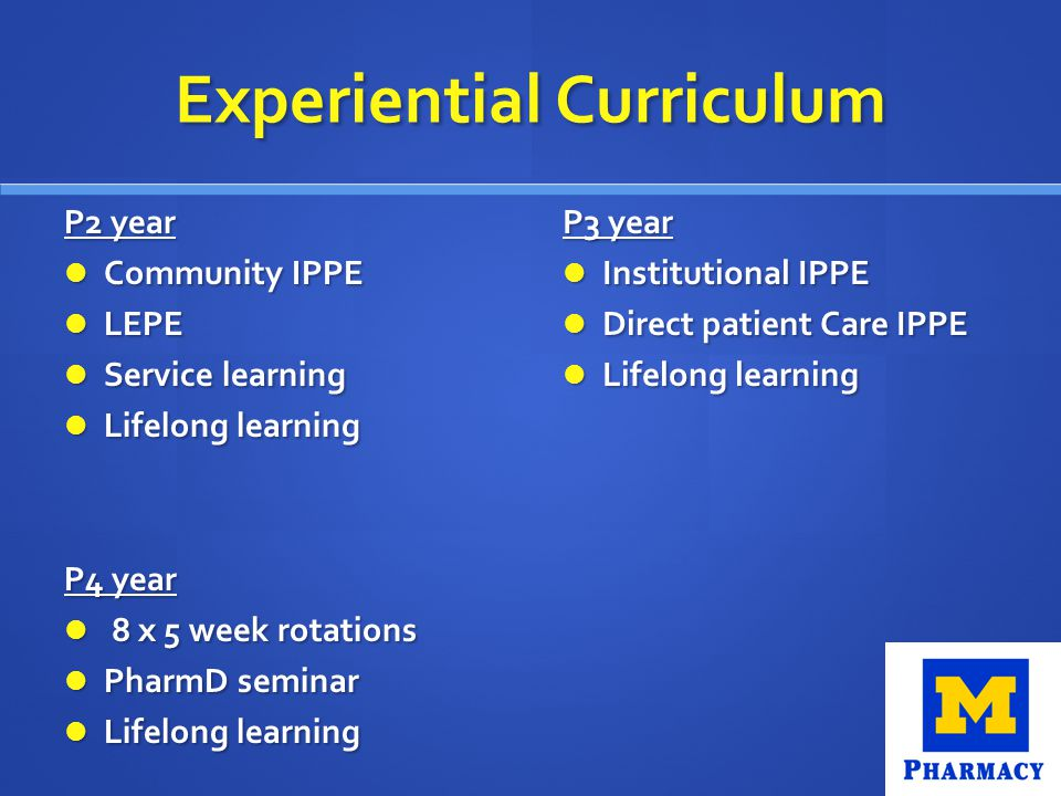 Experiential Curriculum P2 year Community IPPE Community IPPE LEPE LEPE Service learning Service learning Lifelong learning Lifelong learning P4 year 8 x 5 week rotations 8 x 5 week rotations PharmD seminar PharmD seminar Lifelong learning Lifelong learning P3 year Institutional IPPE Direct patient Care IPPE Lifelong learning