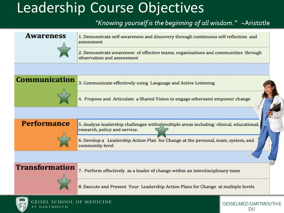 GEISELMED.DARTMOUTH.E DU Leadership Course Objectives Knowing yourself is the beginning of all wisdom. ~Aristotle