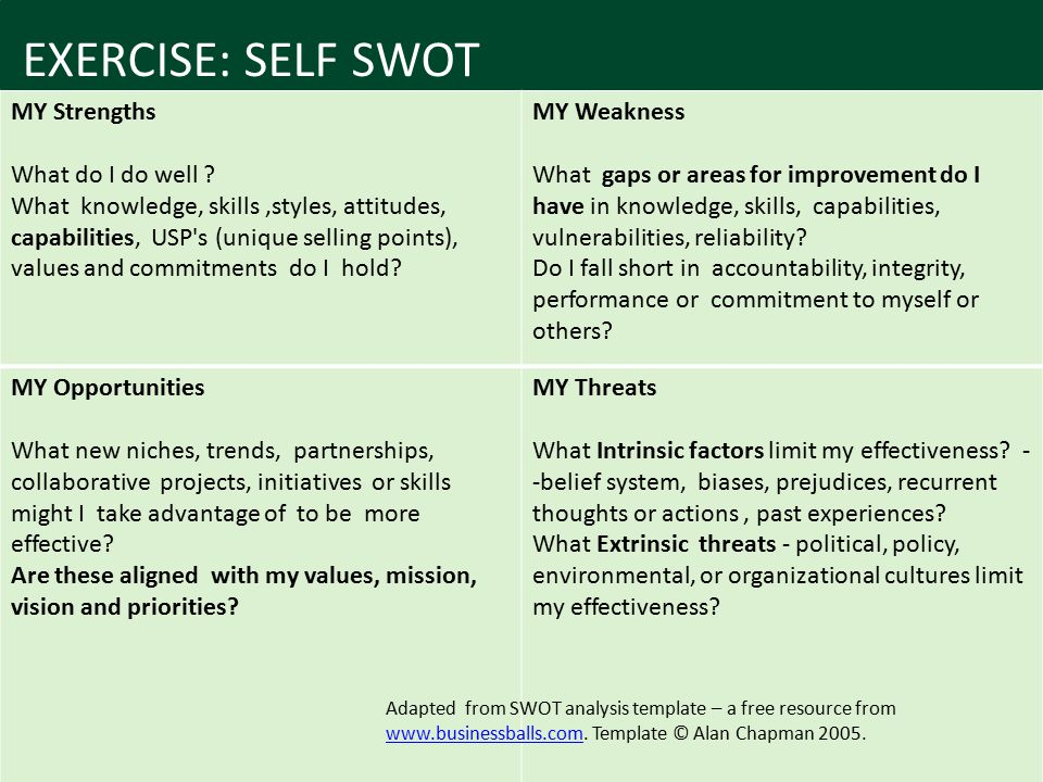 GEISELMED.DARTMOUTH.E DU EXERCISE: SELF SWOT MY Strengths What do I do well .