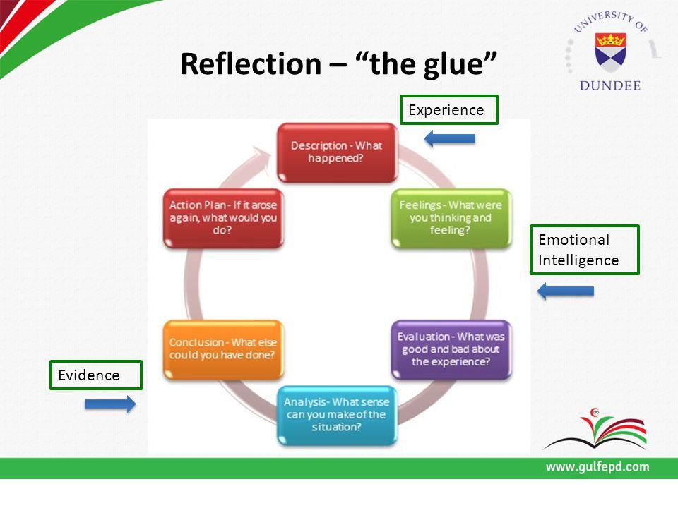 Reflection – the glue Experience Emotional Intelligence Evidence