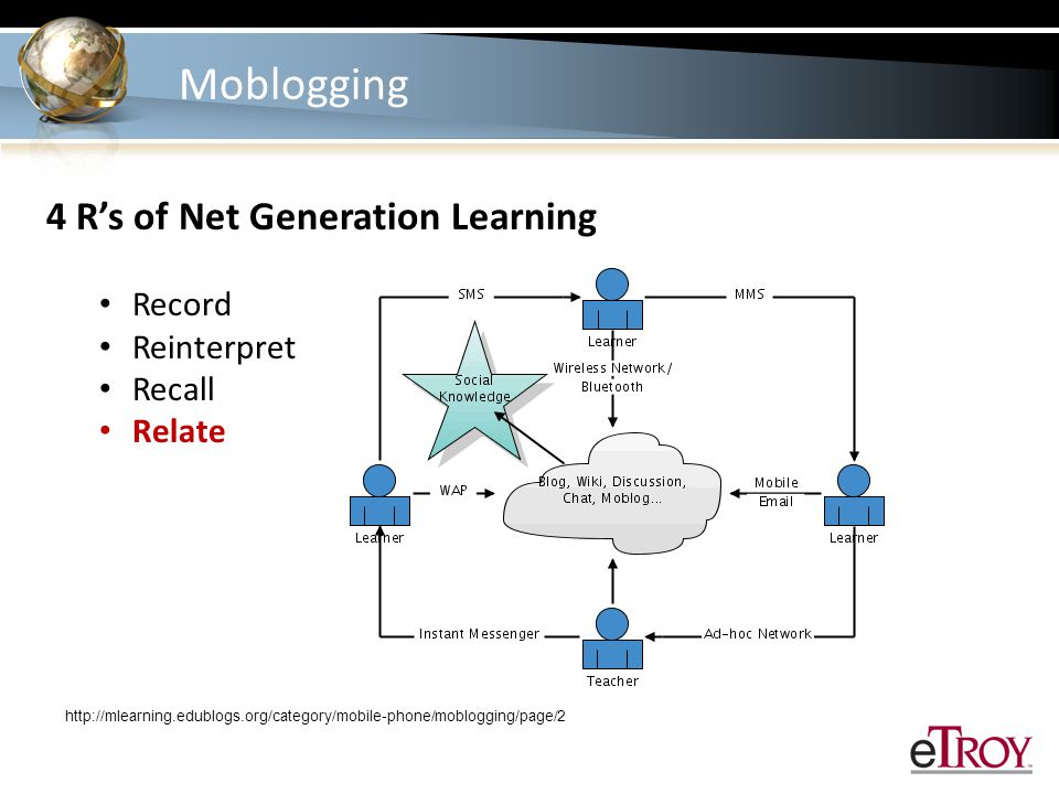 Moblogging 4 R's of Net Generation Learning Record Reinterpret Recall Relate http://mlearning.edublogs.org/category/mobile-phone/moblogging/page/2