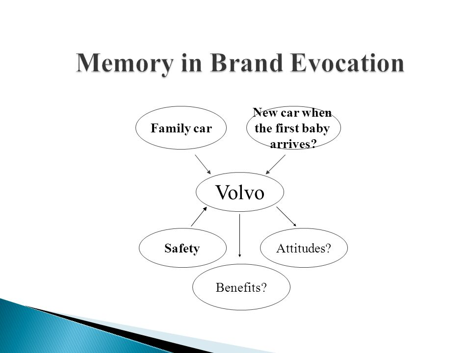 Memory in Brand Evocation Volvo Safety New car when the first baby arrives.