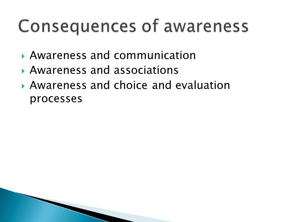  Awareness and communication  Awareness and associations  Awareness and choice and evaluation processes