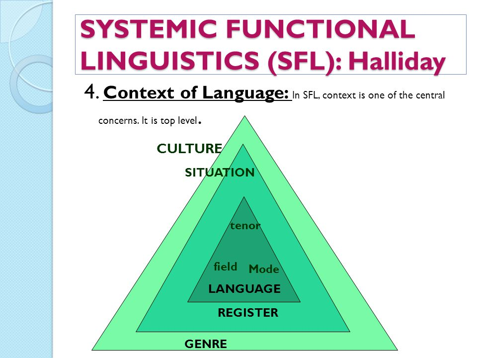 SYSTEMIC FUNCTIONAL LINGUISTICS (SFL): Halliday 4. Context of Language: In SFL, context is one of the central concerns. It is top level. CULTURE SITUA