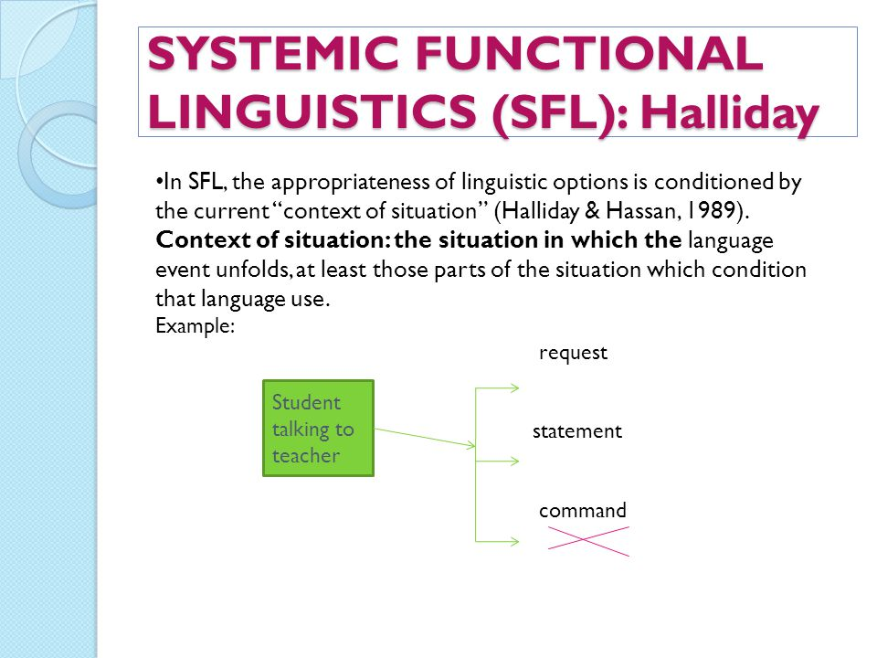 """SYSTEMIC FUNCTIONAL LINGUISTICS (SFL): Halliday In SFL, the appropriateness of linguistic options is conditioned by the current """"context of situation"""""""