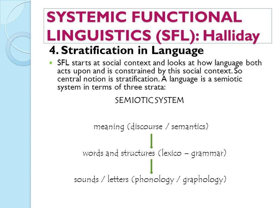 SYSTEMIC FUNCTIONAL LINGUISTICS (SFL): Halliday 4. Stratification in Language SFL starts at social context and looks at how language both acts upon an