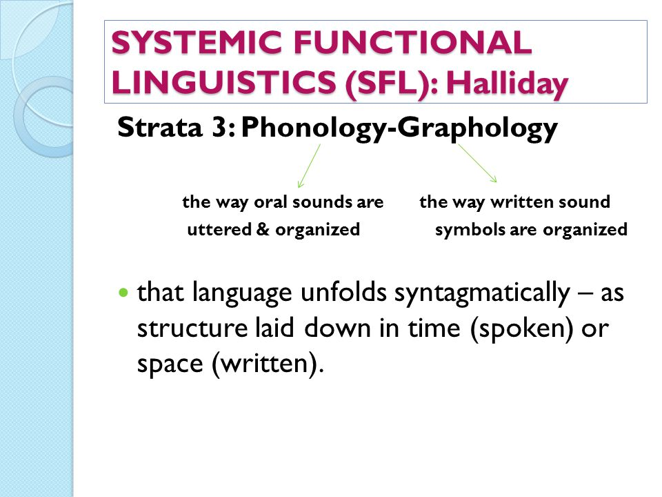 SYSTEMIC FUNCTIONAL LINGUISTICS (SFL): Halliday Strata 3: Phonology-Graphology the way oral sounds are the way written sound uttered & organized symbo