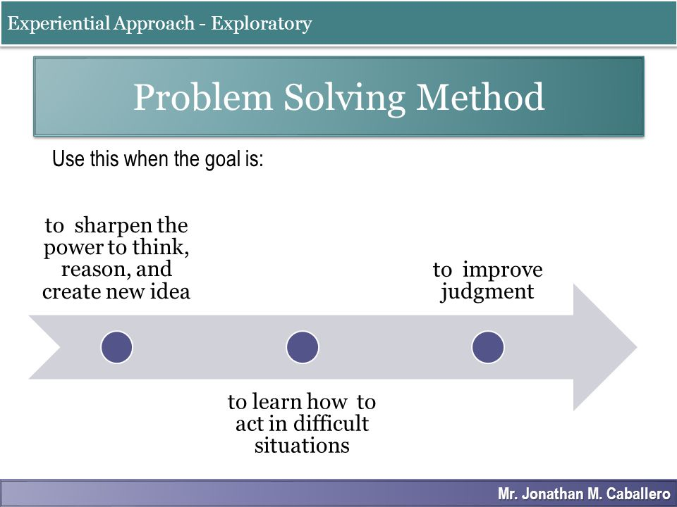 When to use Problem Solving Method to sharpen the power to think, reason, and create new idea to learn how to act in difficult situations to improve j