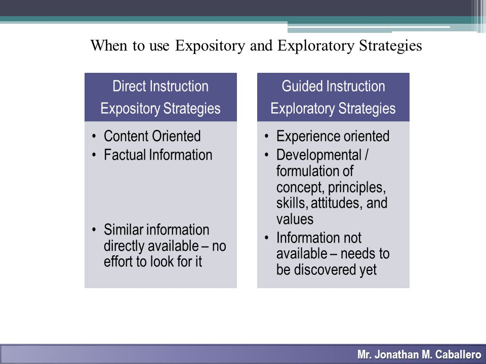 How to use: Steps Expository Teaching of Concepts Expository Teaching Principles and Generalization Step1 Teacher presents concepts and definition Teacher states rules, principles, generalizations Step 2 Teacher presents links concept with related higher concepts Teacher explains concepts within a principle or generalization Step 3 Teacher presents positive and negative examples Teacher explains the effect of positive and negative principles Step 4 Students classify example either positive or negative Students classify examples based on the principles as positive or negative Step 5 Students provide additional examples Expository or Didactic Method Direct Approach - Expository Mr.