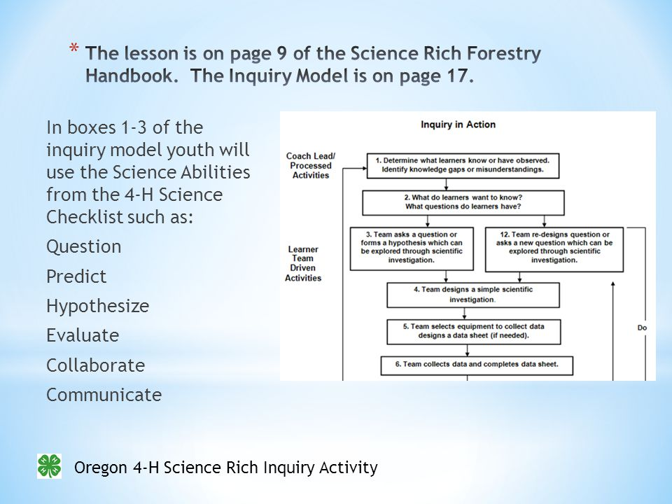 In boxes 1-3 of the inquiry model youth will use the Science Abilities from the 4-H Science Checklist such as: Question Predict Hypothesize Evaluate Collaborate Communicate