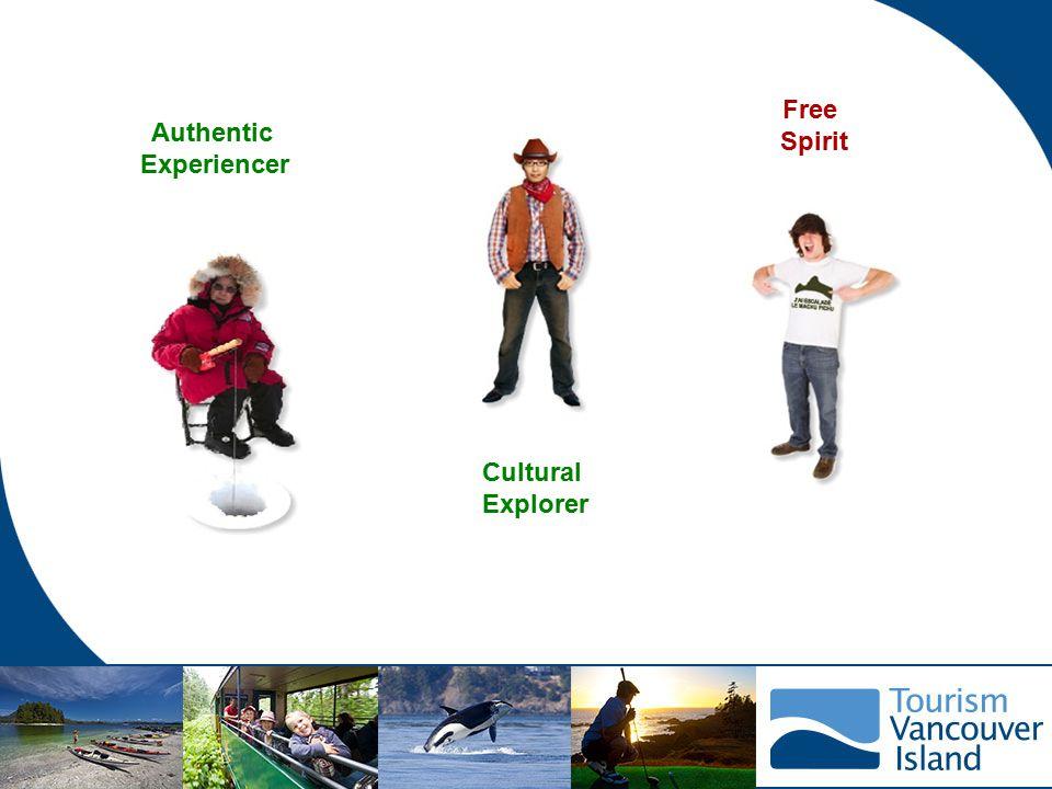 Free Spirit Authentic Experiencer Cultural Explorer