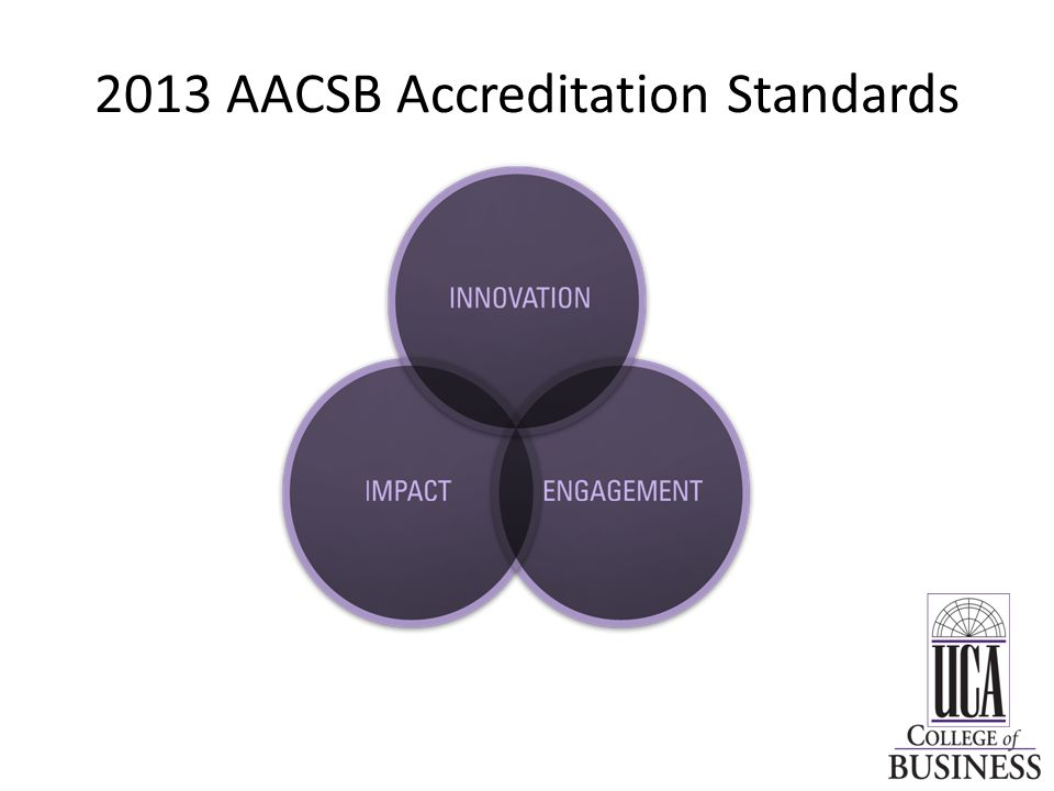 2013 AACSB Standards Standards 1 – 3: Strategic Management and Innovation Standards 4 – 7: Participant Standards Standards 8 – 12: Learning and Teaching Standards 13 – 15: Academic and Professional Engagement