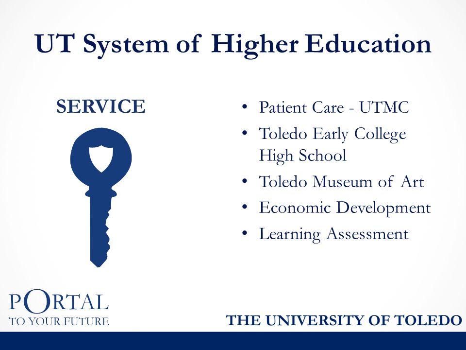 UT System of Higher Education Patient Care - UTMC Toledo Early College High School Toledo Museum of Art Economic Development Learning Assessment SERVI
