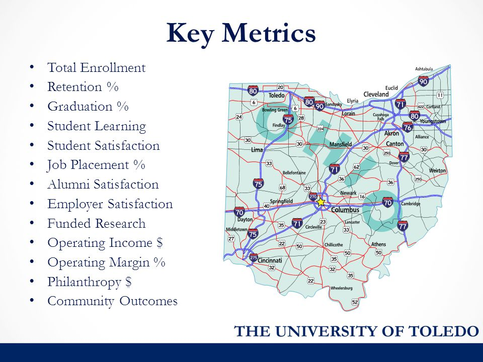 Key Metrics Total Enrollment Retention % Graduation % Student Learning Student Satisfaction Job Placement % Alumni Satisfaction Employer Satisfaction