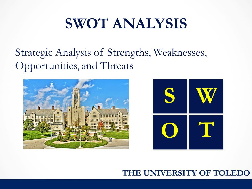 SWOT ANALYSIS Strategic Analysis of Strengths, Weaknesses, Opportunities, and Threats SW O T