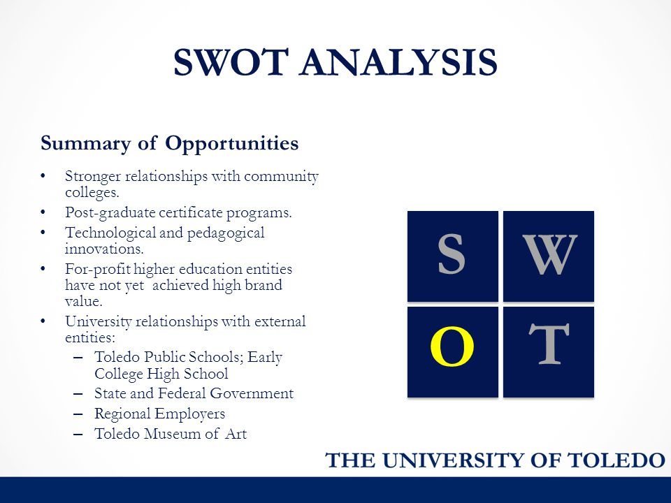 SWOT ANALYSIS Summary of Opportunities SW O T Stronger relationships with community colleges. Post-graduate certificate programs. Technological and pe