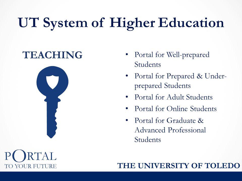 UT System of Higher Education Portal for Well-prepared Students Portal for Prepared & Under- prepared Students Portal for Adult Students Portal for On