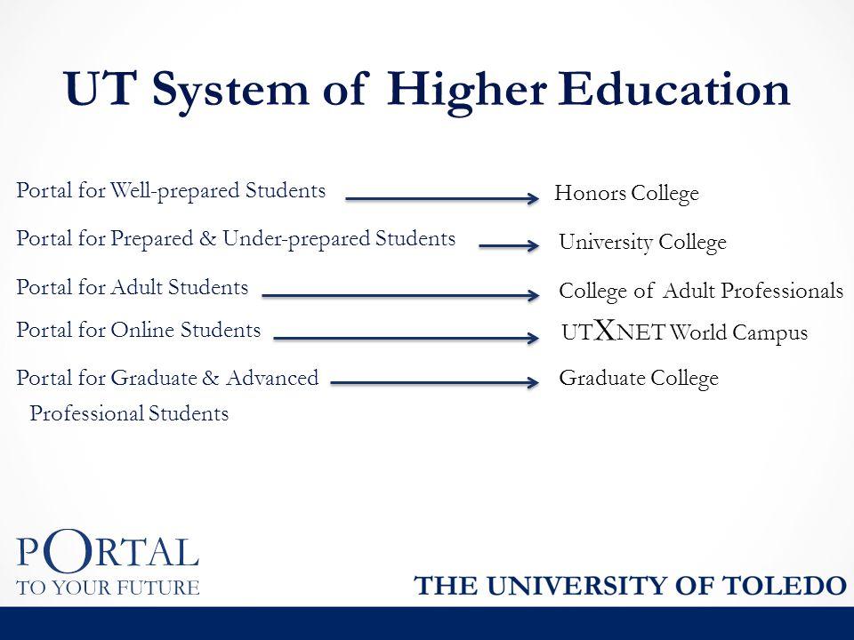 UT System of Higher Education Portal for Well-prepared Students Portal for Prepared & Under-prepared Students Portal for Adult Students Portal for Onl