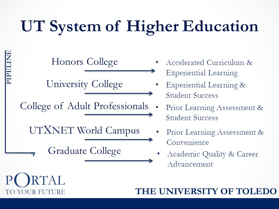 UT System of Higher Education Honors College University College College of Adult Professionals UT X NET World Campus Graduate College Accelerated Curr
