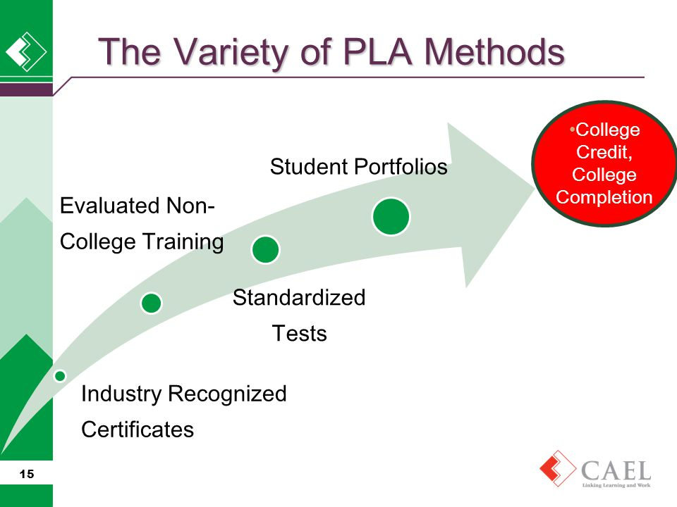 Industry Recognized Certificates Evaluated Non- College Training Standardized Tests Student Portfolios The Variety of PLA Methods College Credit, College Completion 15