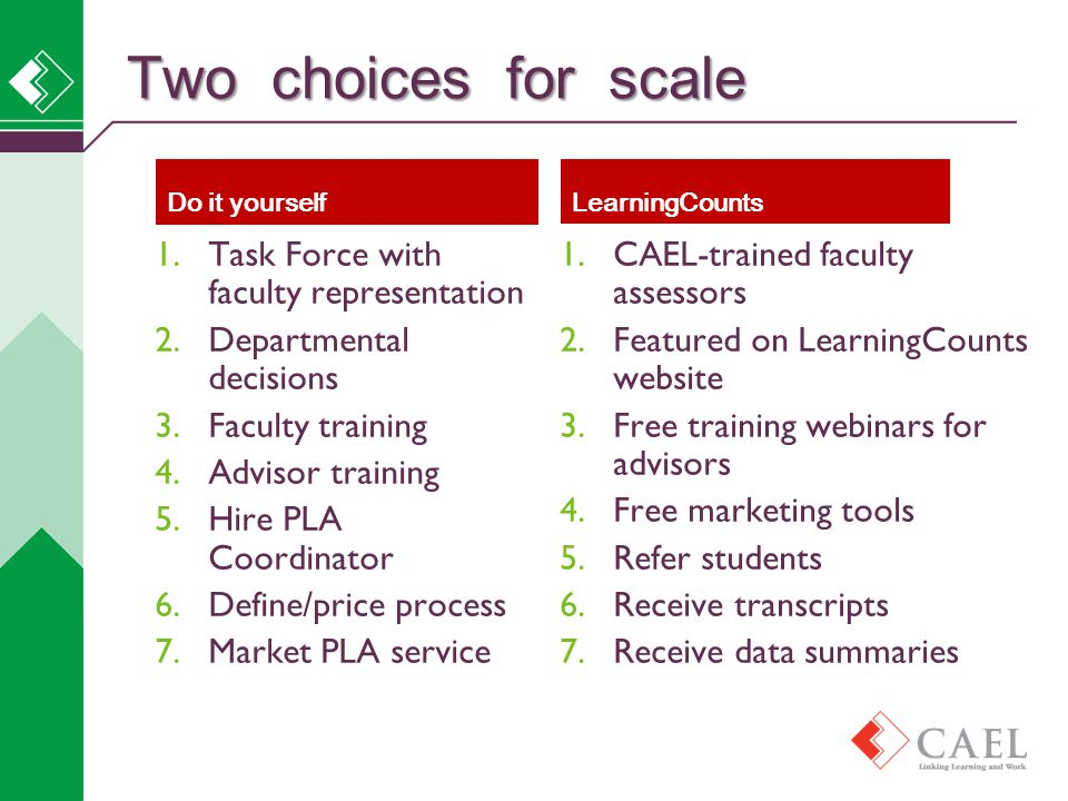 Two choices for scale Do it yourself 1.Task Force with faculty representation 2.Departmental decisions 3.Faculty training 4.Advisor training 5.Hire PLA Coordinator 6.Define/price process 7.Market PLA service LearningCounts 1.CAEL-trained faculty assessors 2.Featured on LearningCounts website 3.Free training webinars for advisors 4.Free marketing tools 5.Refer students 6.Receive transcripts 7.Receive data summaries