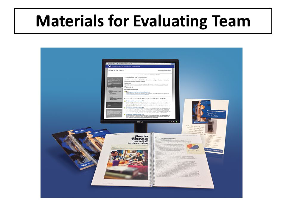 Materials for Evaluating Team
