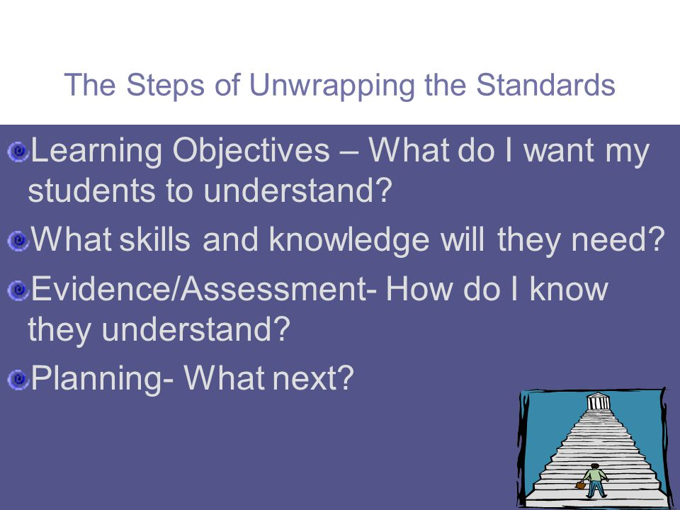 The Steps of Unwrapping the Standards Learning Objectives – What do I want my students to understand? What skills and knowledge will they need? Eviden